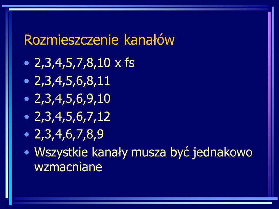 2,3,4,5,7,8,10 x fs 2,3,4,5,6,8,11 2,3,4,5,6,9,10 2,3,4,5,6,7,12 2,3,4,6,7,8,9 Wszystkie kanały musza być jednakowo wzmacniane
