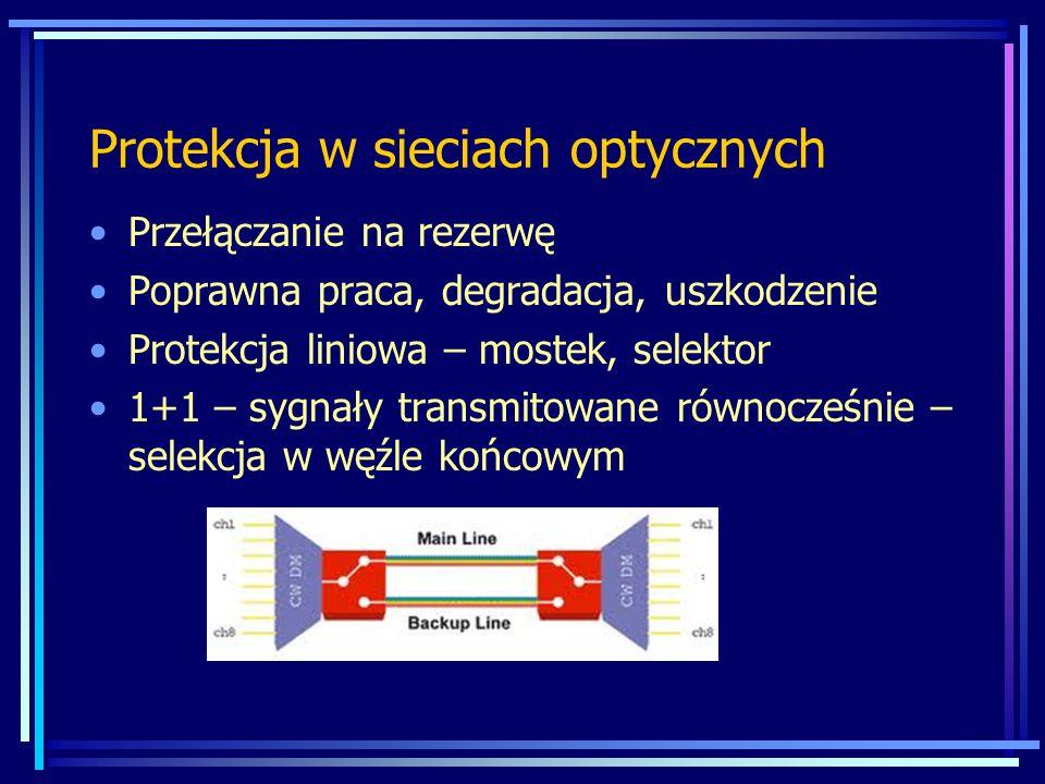 Protekcja w sieciach optycznych Przełączanie na rezerwę Poprawna praca, degradacja, uszkodzenie Protekcja liniowa – mostek, selektor 1+1 – sygnały tra