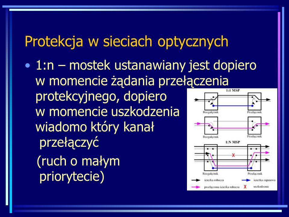 Protekcja w sieciach optycznych 1:n – mostek ustanawiany jest dopiero w momencie żądania przełączenia protekcyjnego, dopiero w momencie uszkodzenia wi