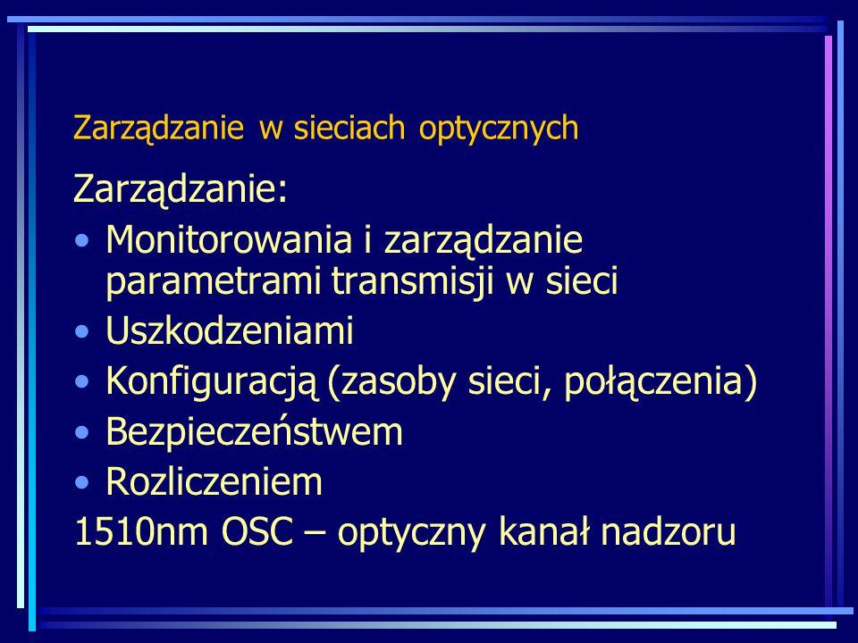 Zarządzanie w sieciach optycznych Zarządzanie: Monitorowania i zarządzanie parametrami transmisji w sieci Uszkodzeniami Konfiguracją (zasoby sieci, po