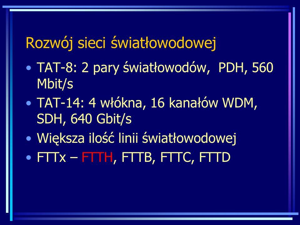 Rozwój sieci światłowodowej TAT-8: 2 pary światłowodów, PDH, 560 Mbit/s TAT-14: 4 włókna, 16 kanałów WDM, SDH, 640 Gbit/s Większa ilość linii światłow