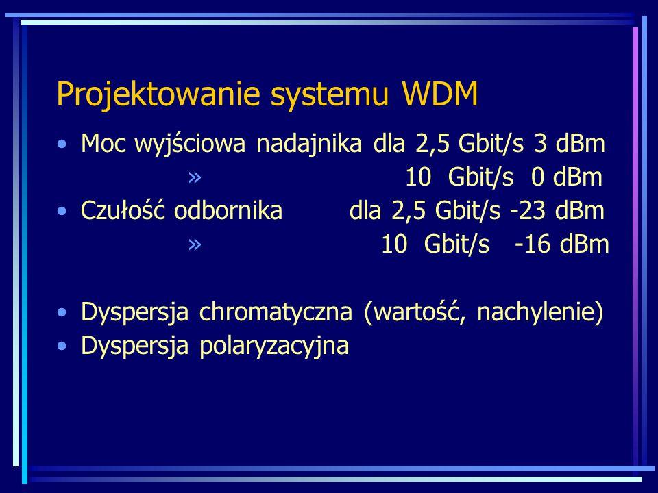Projektowanie systemu WDM Moc wyjściowa nadajnika dla 2,5 Gbit/s 3 dBm » 10 Gbit/s 0 dBm Czułość odbornika dla 2,5 Gbit/s -23 dBm » 10 Gbit/s -16 dBm