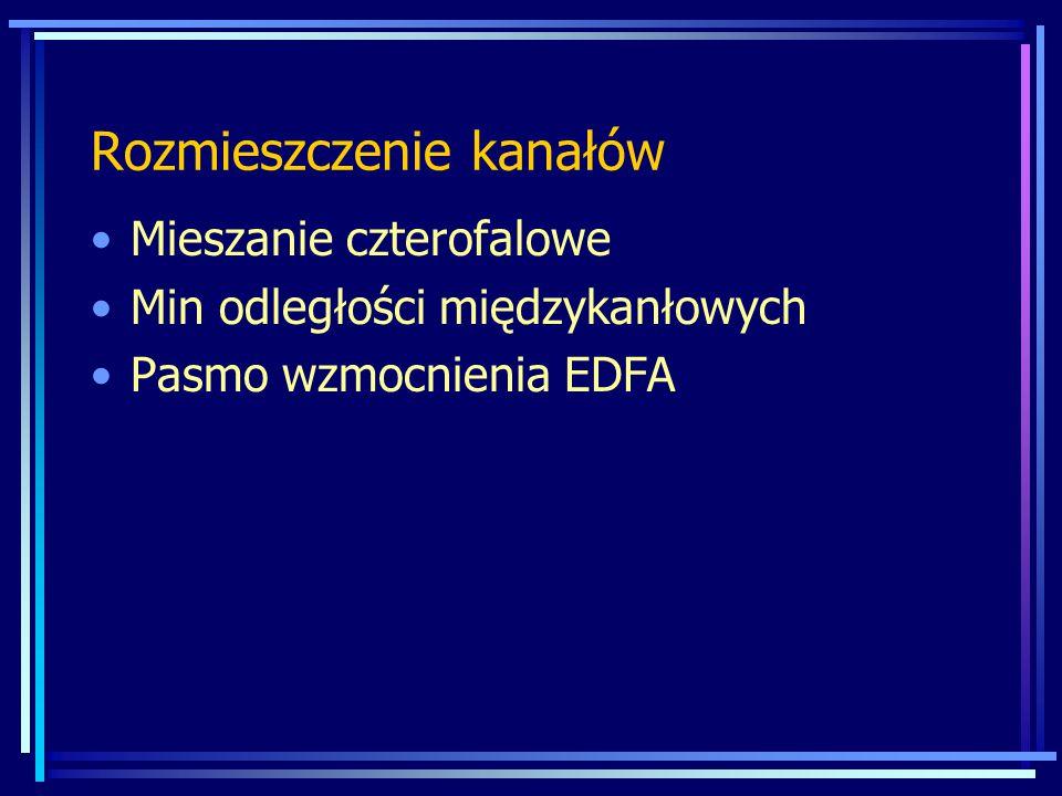 Mieszanie czterofalowe Min odległości międzykanłowych Pasmo wzmocnienia EDFA Rozmieszczenie kanałów
