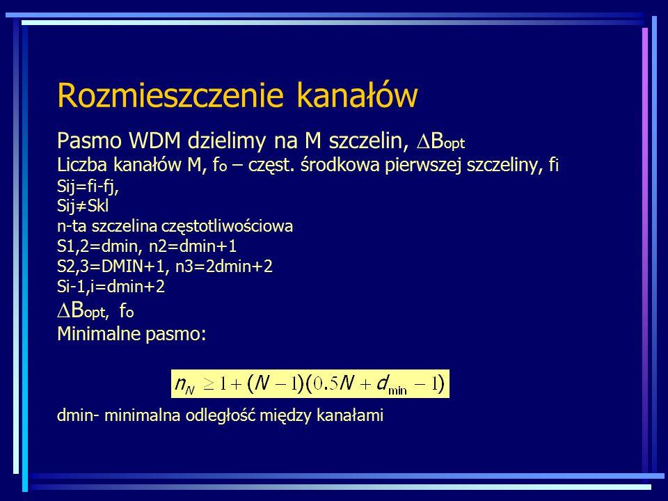 Pasmo WDM dzielimy na M szczelin,  B opt Liczba kanałów M, f o – częst. środkowa pierwszej szczeliny, f i Sij=fi-fj, Sij≠Skl n-ta szczelina częstotli