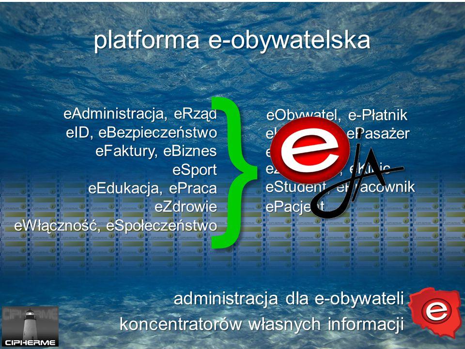 platforma e-obywatelska eAdministracja, eRząd eID, eBezpieczeństwo eFaktury, eBiznes eSport eEdukacja, ePraca eZdrowie eWłączność, eSpołeczeństwo } eObywatel, e-Płatnik eKierowca, ePasażer eKlient eStudent, ePracownik ePacjent eZawodnik, eKibic administracja dla e-obywateli koncentratorów własnych informacji