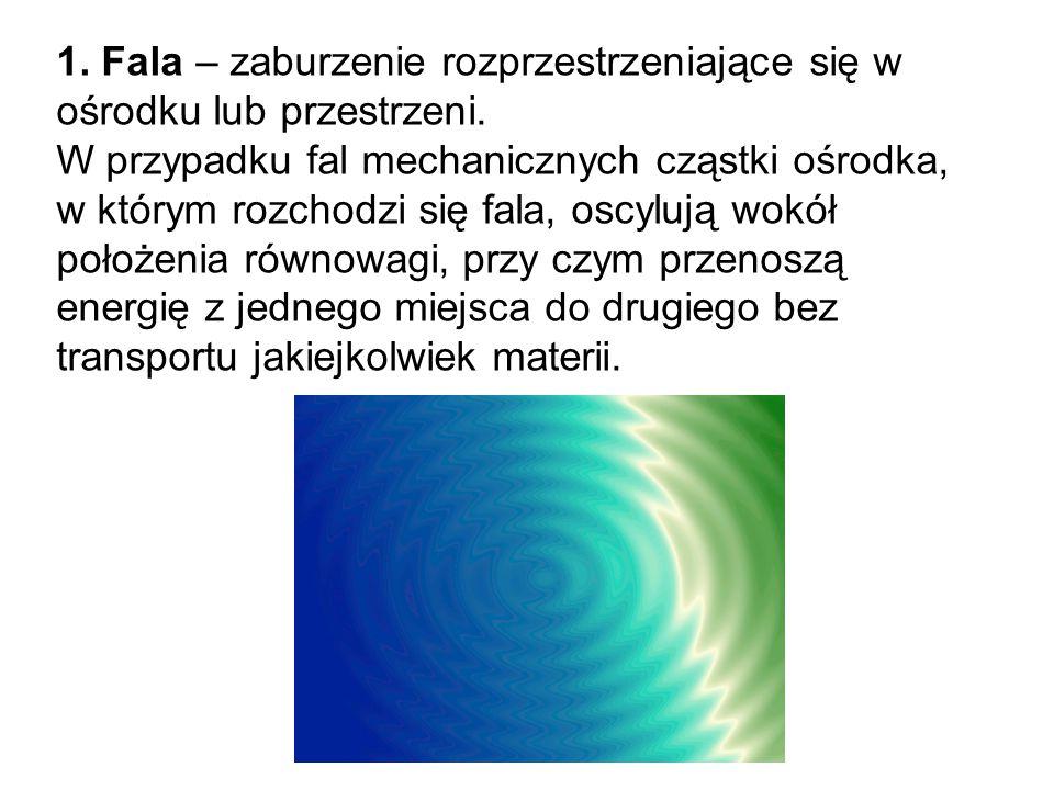 1.Fala – zaburzenie rozprzestrzeniające się w ośrodku lub przestrzeni.
