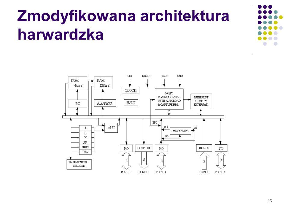 13 Zmodyfikowana architektura harwardzka