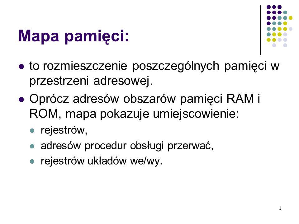 3 Mapa pamięci: to rozmieszczenie poszczególnych pamięci w przestrzeni adresowej. Oprócz adresów obszarów pamięci RAM i ROM, mapa pokazuje umiejscowie