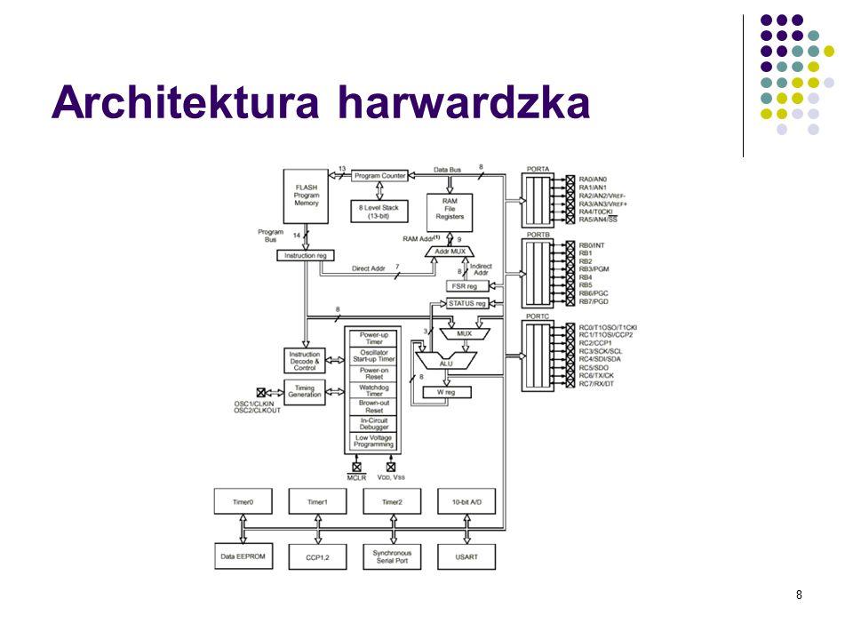 8 Architektura harwardzka