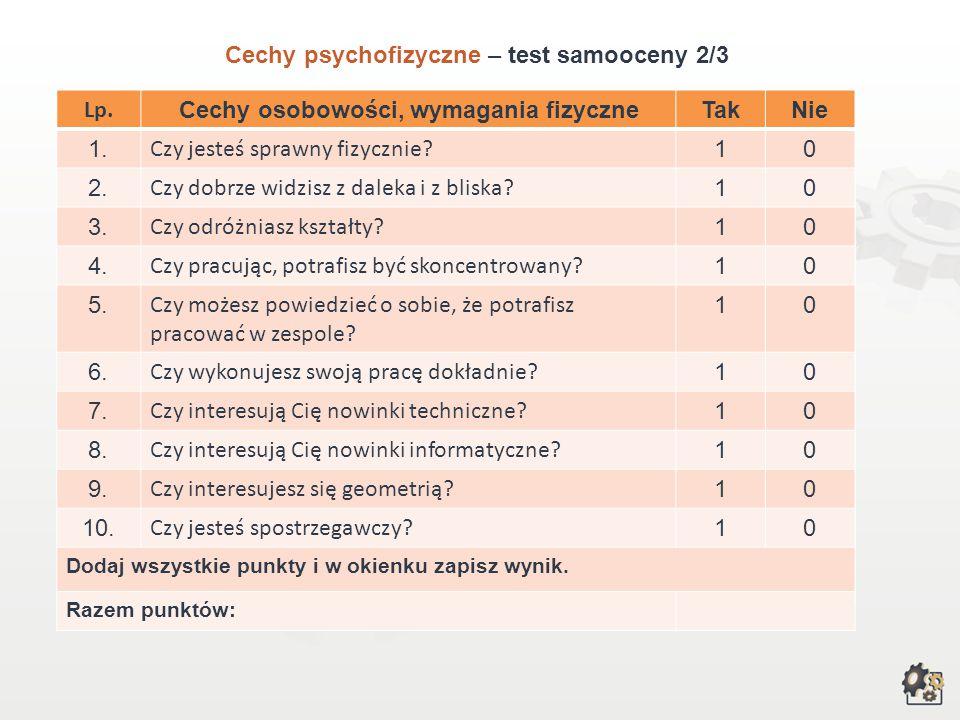 Cechy psychofizyczne Test samooceny 1/3 Decydując się na podjęcie pracy w zawodzie montera mechatronika, powinniśmy przede wszystkim wziąć pod uwagę s