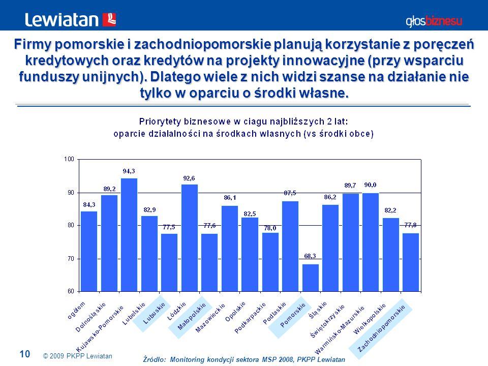 10 © 2009 PKPP Lewiatan Źródło: Monitoring kondycji sektora MSP 2008, PKPP Lewiatan Firmy pomorskie i zachodniopomorskie planują korzystanie z poręczeń kredytowych oraz kredytów na projekty innowacyjne (przy wsparciu funduszy unijnych).