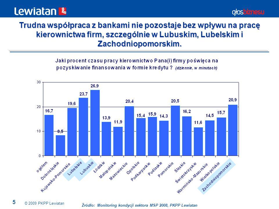 5 © 2009 PKPP Lewiatan Źródło: Monitoring kondycji sektora MSP 2008, PKPP Lewiatan Trudna współpraca z bankami nie pozostaje bez wpływu na pracę kierownictwa firm, szczególnie w Lubuskim, Lubelskim i Zachodniopomorskim.