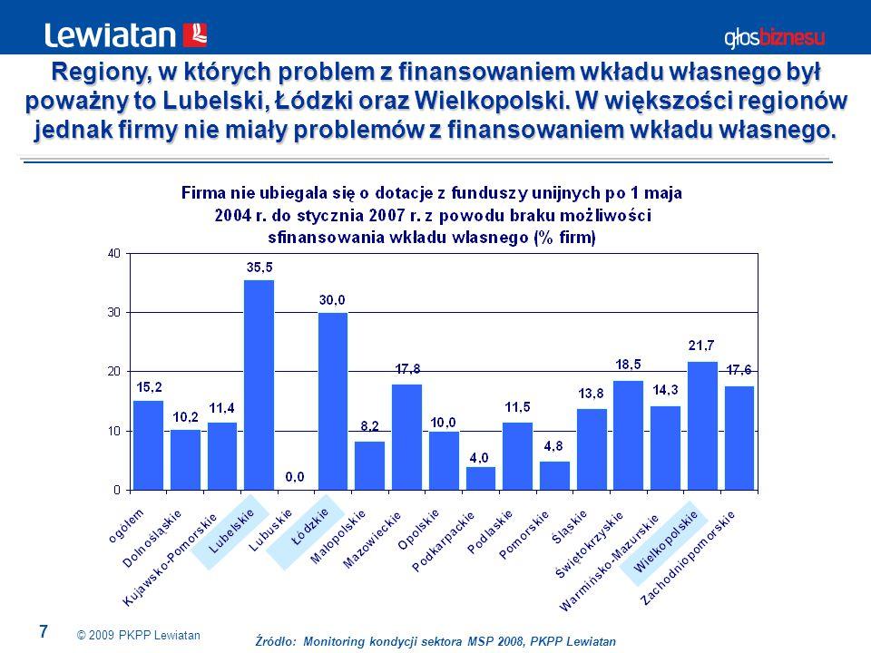 7 © 2009 PKPP Lewiatan Źródło: Monitoring kondycji sektora MSP 2008, PKPP Lewiatan Regiony, w których problem z finansowaniem wkładu własnego był poważny to Lubelski, Łódzki oraz Wielkopolski.