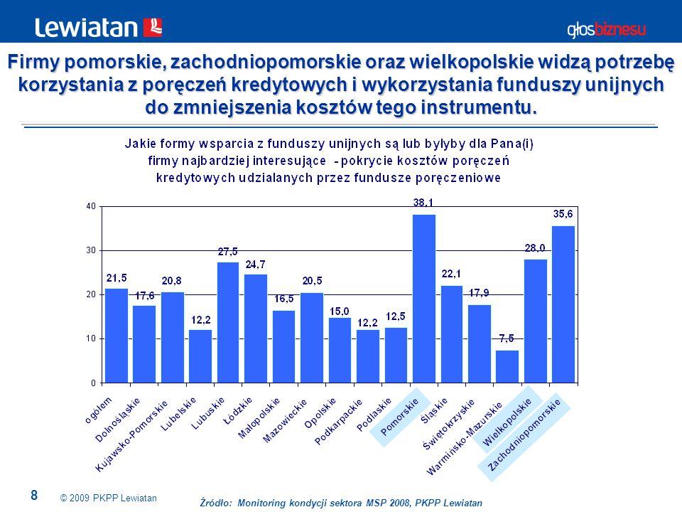 8 © 2009 PKPP Lewiatan Źródło: Monitoring kondycji sektora MSP 2008, PKPP Lewiatan Firmy pomorskie, zachodniopomorskie oraz wielkopolskie widzą potrzebę korzystania z poręczeń kredytowych i wykorzystania funduszy unijnych do zmniejszenia kosztów tego instrumentu.