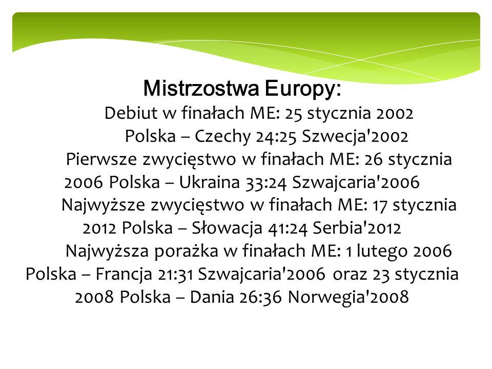 Mistrzostwa Europy: Debiut w finałach ME: 25 stycznia 2002 Polska – Czechy 24:25 Szwecja'2002 Pierwsze zwycięstwo w finałach ME: 26 stycznia 2006 Pols