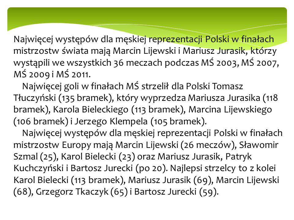 Najwięcej występów dla męskiej reprezentacji Polski w finałach mistrzostw świata mają Marcin Lijewski i Mariusz Jurasik, którzy wystąpili we wszystkic