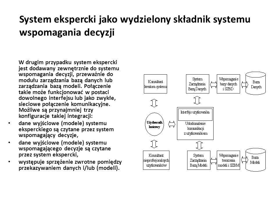 System ekspercki jako wydzielony składnik systemu wspomagania decyzji W drugim przypadku system ekspercki jest dodawany zewnętrznie do systemu wspomagania decyzji, przeważnie do modułu zarządzania bazą danych lub zarządzania bazą modeli.