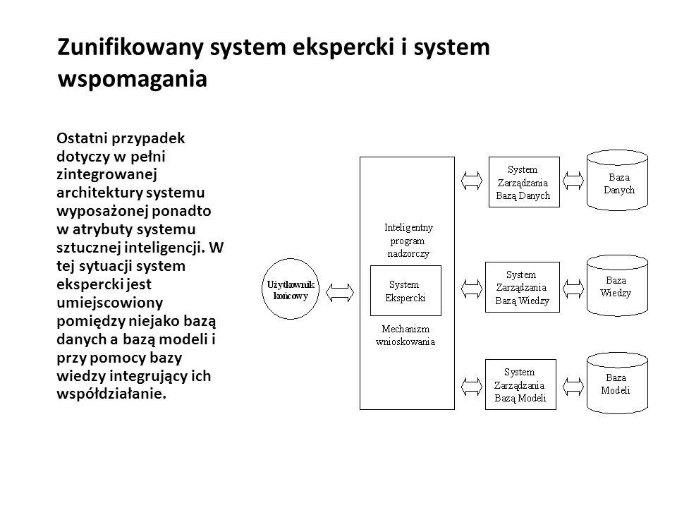 Zunifikowany system ekspercki i system wspomagania Ostatni przypadek dotyczy w pełni zintegrowanej architektury systemu wyposażonej ponadto w atrybuty systemu sztucznej inteligencji.