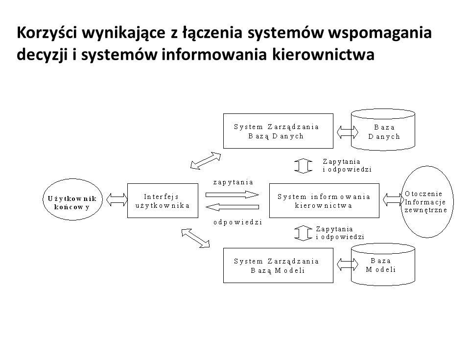 Korzyści wynikające z łączenia systemów wspomagania decyzji i systemów informowania kierownictwa