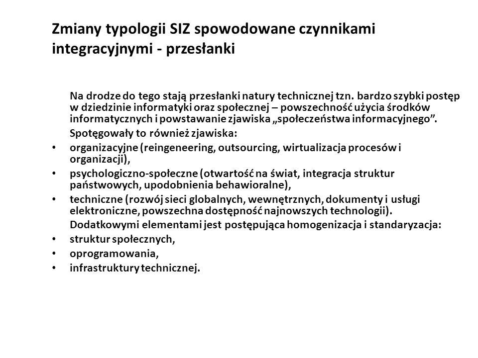 Zmiany typologii SIZ spowodowane czynnikami integracyjnymi - przesłanki Na drodze do tego stają przesłanki natury technicznej tzn.