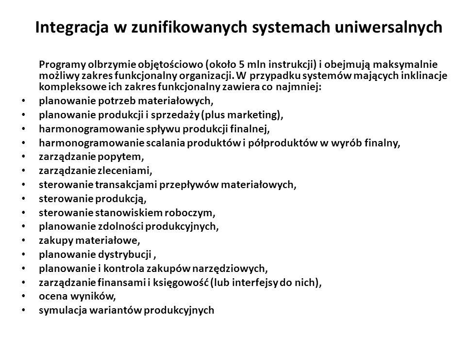 Integracja w zunifikowanych systemach uniwersalnych Programy olbrzymie objętościowo (około 5 mln instrukcji) i obejmują maksymalnie możliwy zakres funkcjonalny organizacji.