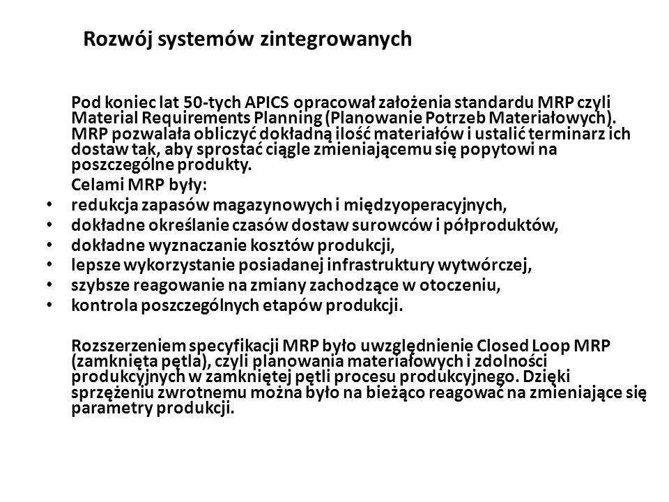 Pod koniec lat 50-tych APICS opracował założenia standardu MRP czyli Material Requirements Planning (Planowanie Potrzeb Materiałowych).