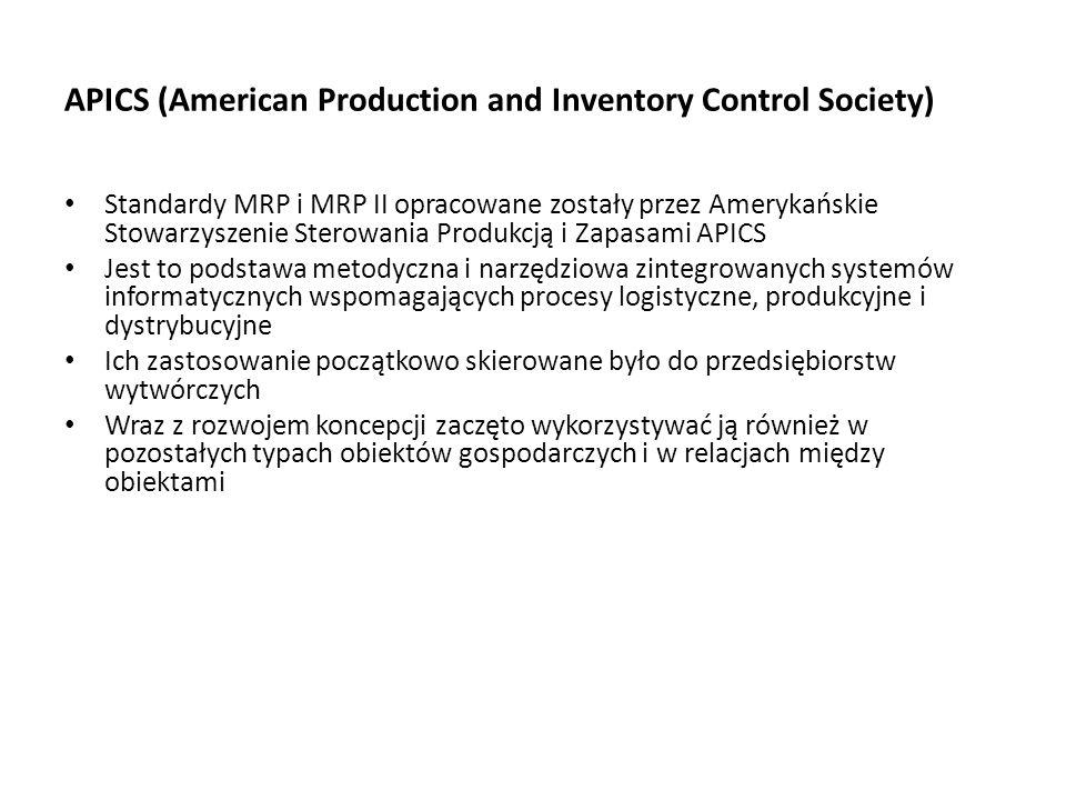 APICS (American Production and Inventory Control Society) Standardy MRP i MRP II opracowane zostały przez Amerykańskie Stowarzyszenie Sterowania Produkcją i Zapasami APICS Jest to podstawa metodyczna i narzędziowa zintegrowanych systemów informatycznych wspomagających procesy logistyczne, produkcyjne i dystrybucyjne Ich zastosowanie początkowo skierowane było do przedsiębiorstw wytwórczych Wraz z rozwojem koncepcji zaczęto wykorzystywać ją również w pozostałych typach obiektów gospodarczych i w relacjach między obiektami