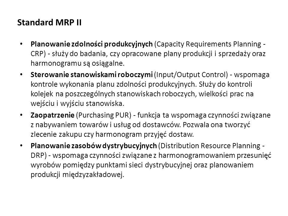 Standard MRP II Planowanie zdolności produkcyjnych (Capacity Requirements Planning - CRP) - służy do badania, czy opracowane plany produkcji i sprzedaży oraz harmonogramu są osiągalne.