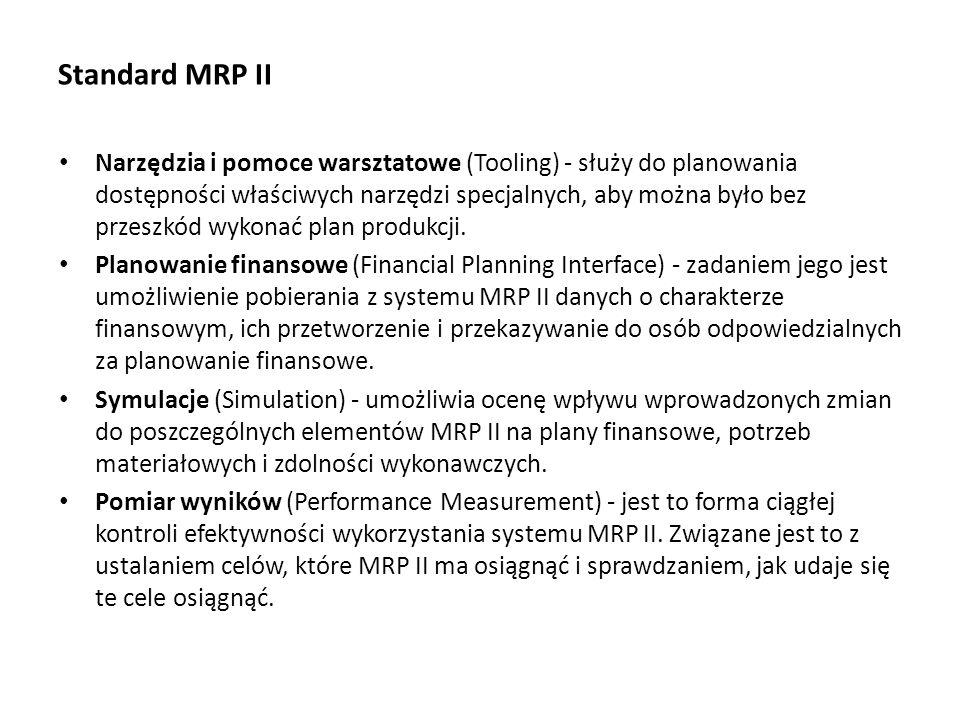 Standard MRP II Narzędzia i pomoce warsztatowe (Tooling) - służy do planowania dostępności właściwych narzędzi specjalnych, aby można było bez przeszkód wykonać plan produkcji.