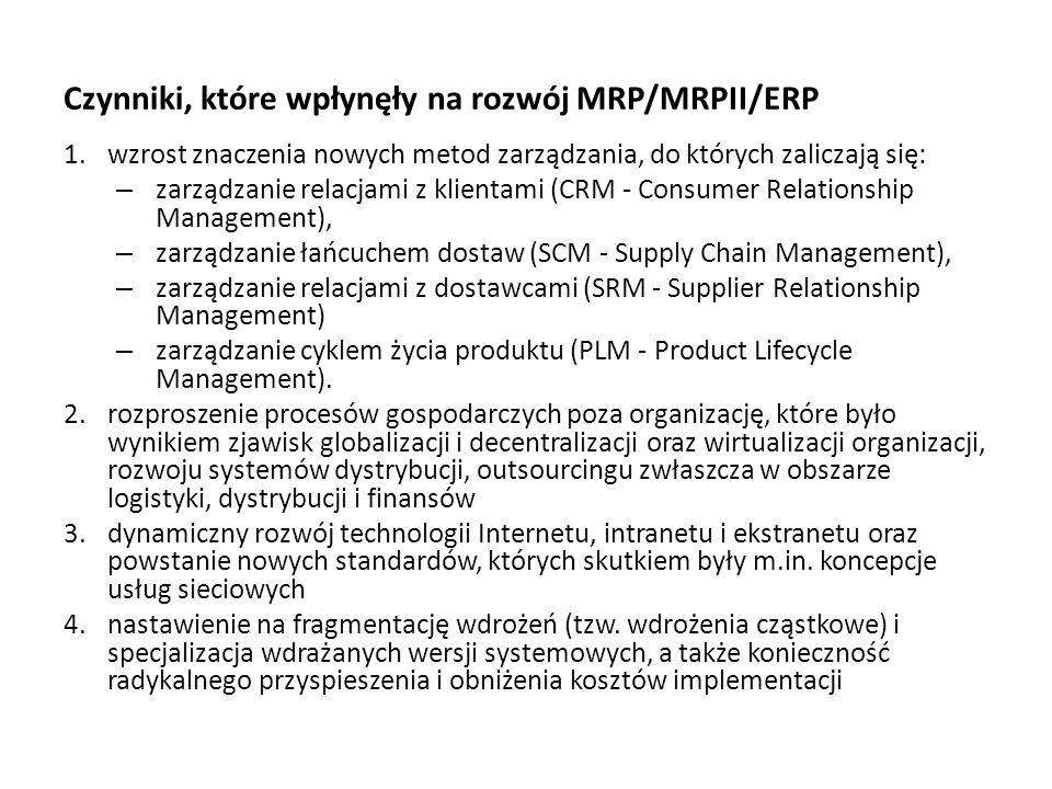 Czynniki, które wpłynęły na rozwój MRP/MRPII/ERP 1.wzrost znaczenia nowych metod zarządzania, do których zaliczają się: – zarządzanie relacjami z klientami (CRM - Consumer Relationship Management), – zarządzanie łańcuchem dostaw (SCM - Supply Chain Management), – zarządzanie relacjami z dostawcami (SRM - Supplier Relationship Management) – zarządzanie cyklem życia produktu (PLM - Product Lifecycle Management).