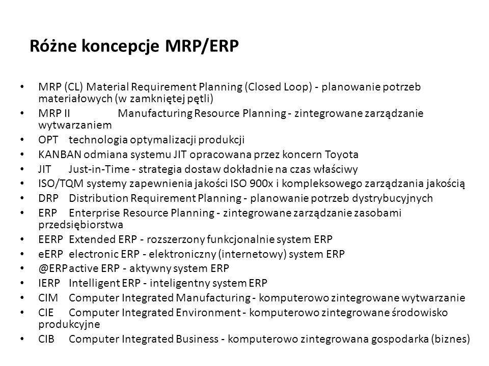 Różne koncepcje MRP/ERP MRP (CL) Material Requirement Planning (Closed Loop) - planowanie potrzeb materiałowych (w zamkniętej pętli) MRP IIManufacturing Resource Planning - zintegrowane zarządzanie wytwarzaniem OPTtechnologia optymalizacji produkcji KANBAN odmiana systemu JIT opracowana przez koncern Toyota JITJust-in-Time - strategia dostaw dokładnie na czas właściwy ISO/TQM systemy zapewnienia jakości ISO 900x i kompleksowego zarządzania jakością DRPDistribution Requirement Planning - planowanie potrzeb dystrybucyjnych ERPEnterprise Resource Planning - zintegrowane zarządzanie zasobami przedsiębiorstwa EERPExtended ERP - rozszerzony funkcjonalnie system ERP eERPelectronic ERP - elektroniczny (internetowy) system ERP @ERPactive ERP - aktywny system ERP IERPIntelligent ERP - inteligentny system ERP CIMComputer Integrated Manufacturing - komputerowo zintegrowane wytwarzanie CIEComputer Integrated Environment - komputerowo zintegrowane środowisko produkcyjne CIBComputer Integrated Business - komputerowo zintegrowana gospodarka (biznes)