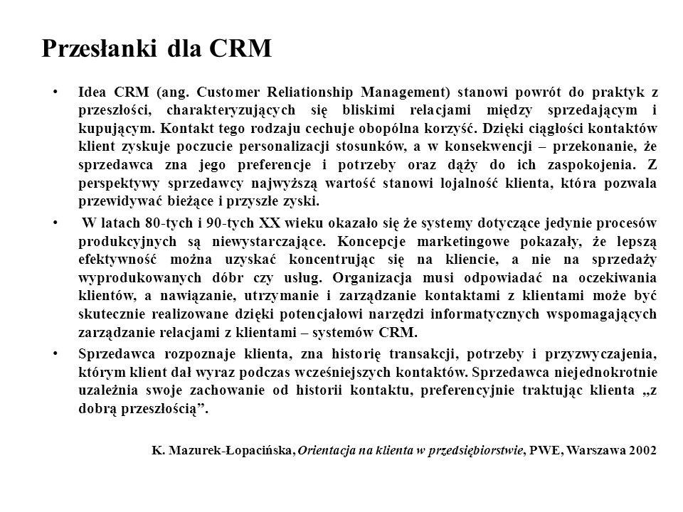 Przesłanki dla CRM Idea CRM (ang.