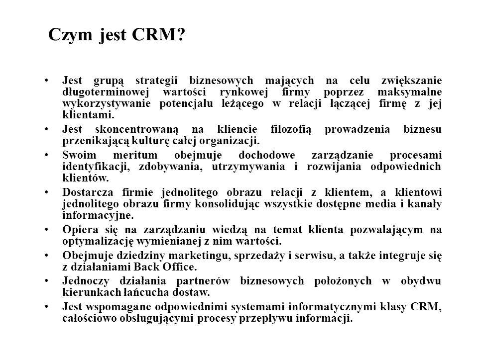 Czym jest CRM.