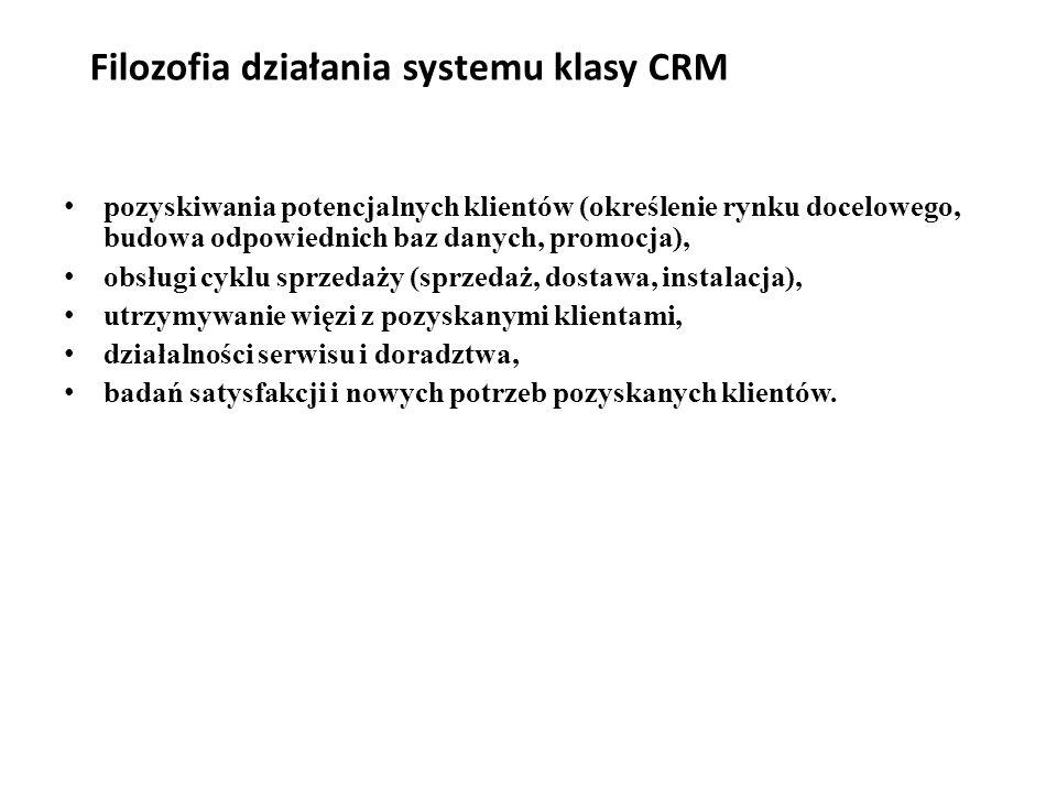 Filozofia działania systemu klasy CRM pozyskiwania potencjalnych klientów (określenie rynku docelowego, budowa odpowiednich baz danych, promocja), obsługi cyklu sprzedaży (sprzedaż, dostawa, instalacja), utrzymywanie więzi z pozyskanymi klientami, działalności serwisu i doradztwa, badań satysfakcji i nowych potrzeb pozyskanych klientów.