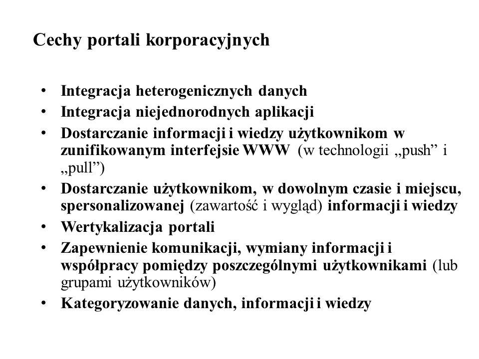 """Cechy portali korporacyjnych Integracja heterogenicznych danych Integracja niejednorodnych aplikacji Dostarczanie informacji i wiedzy użytkownikom w zunifikowanym interfejsie WWW (w technologii """"push i """"pull ) Dostarczanie użytkownikom, w dowolnym czasie i miejscu, spersonalizowanej (zawartość i wygląd) informacji i wiedzy Wertykalizacja portali Zapewnienie komunikacji, wymiany informacji i współpracy pomiędzy poszczególnymi użytkownikami (lub grupami użytkowników) Kategoryzowanie danych, informacji i wiedzy"""