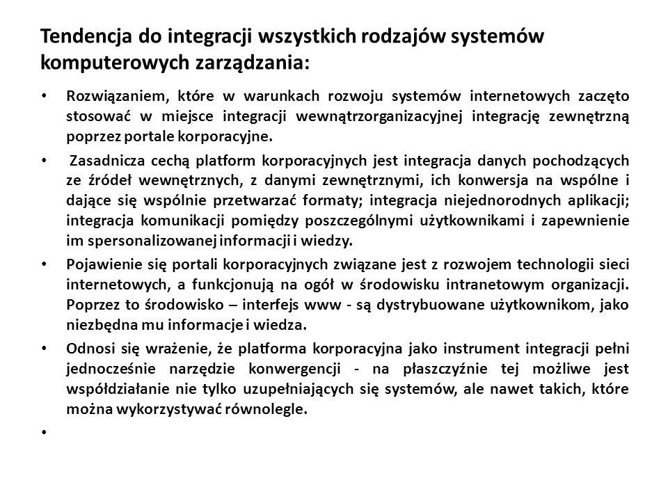 Tendencja do integracji wszystkich rodzajów systemów komputerowych zarządzania: Rozwiązaniem, które w warunkach rozwoju systemów internetowych zaczęto stosować w miejsce integracji wewnątrzorganizacyjnej integrację zewnętrzną poprzez portale korporacyjne.