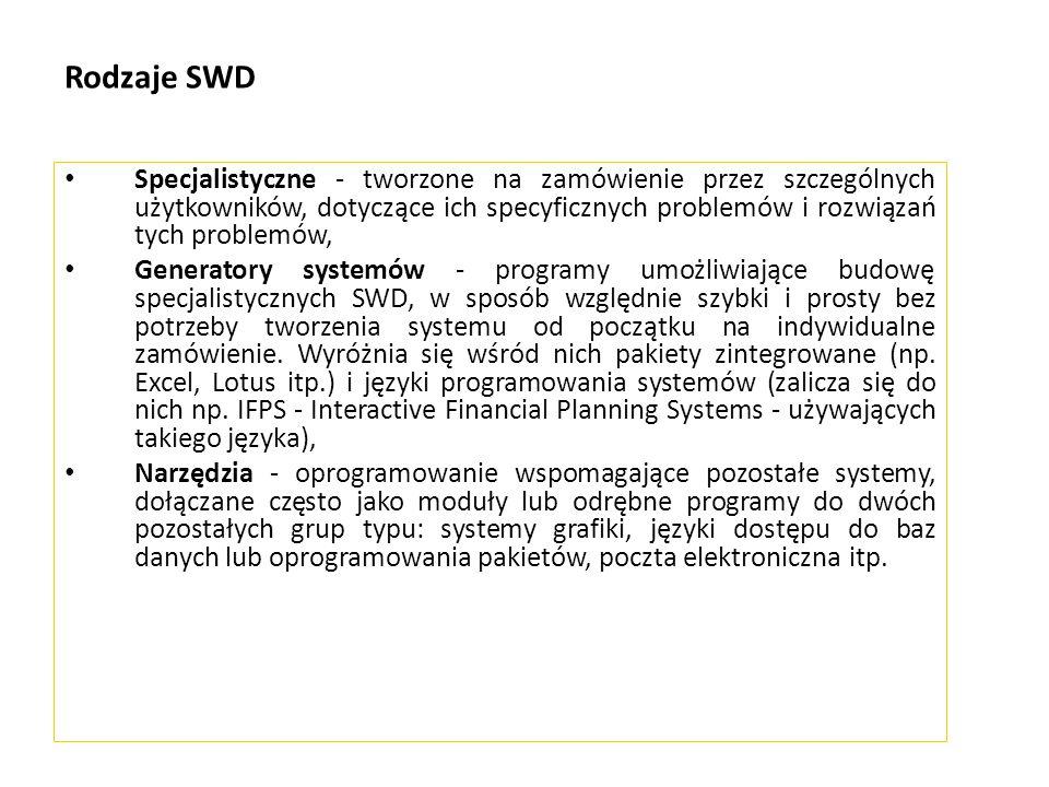 Rodzaje SWD Specjalistyczne - tworzone na zamówienie przez szczególnych użytkowników, dotyczące ich specyficznych problemów i rozwiązań tych problemów, Generatory systemów - programy umożliwiające budowę specjalistycznych SWD, w sposób względnie szybki i prosty bez potrzeby tworzenia systemu od początku na indywidualne zamówienie.