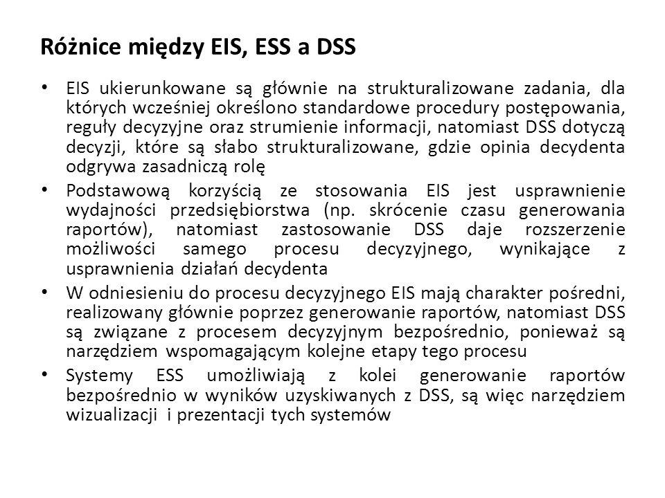 Różnice między EIS, ESS a DSS EIS ukierunkowane są głównie na strukturalizowane zadania, dla których wcześniej określono standardowe procedury postępowania, reguły decyzyjne oraz strumienie informacji, natomiast DSS dotyczą decyzji, które są słabo strukturalizowane, gdzie opinia decydenta odgrywa zasadniczą rolę Podstawową korzyścią ze stosowania EIS jest usprawnienie wydajności przedsiębiorstwa (np.