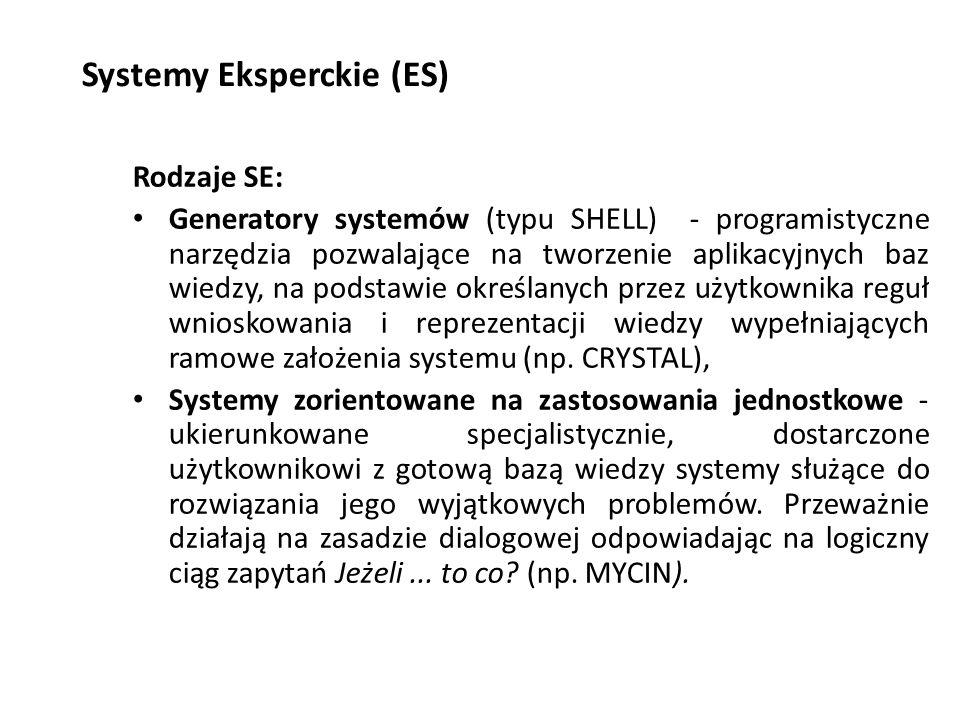 Systemy Eksperckie (ES) Rodzaje SE: Generatory systemów (typu SHELL) - programistyczne narzędzia pozwalające na tworzenie aplikacyjnych baz wiedzy, na podstawie określanych przez użytkownika reguł wnioskowania i reprezentacji wiedzy wypełniających ramowe założenia systemu (np.