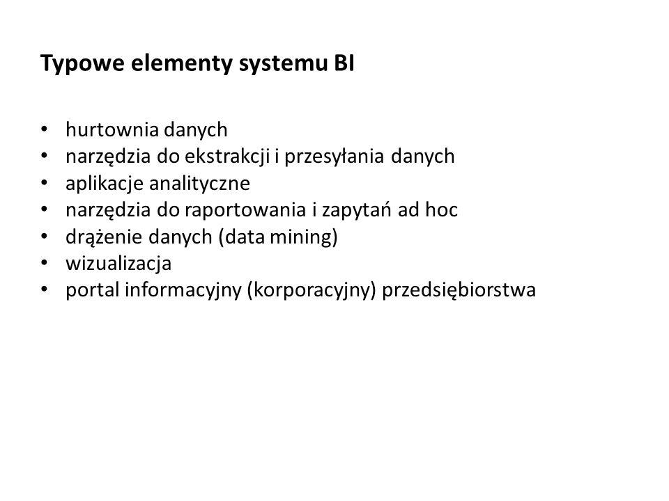 Typowe elementy systemu BI hurtownia danych narzędzia do ekstrakcji i przesyłania danych aplikacje analityczne narzędzia do raportowania i zapytań ad hoc drążenie danych (data mining) wizualizacja portal informacyjny (korporacyjny) przedsiębiorstwa
