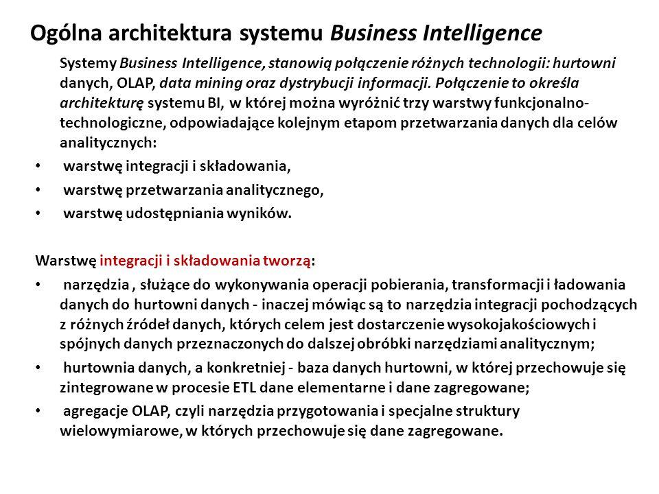Ogólna architektura systemu Business Intelligence Systemy Business Intelligence, stanowią połączenie różnych technologii: hurtowni danych, OLAP, data mining oraz dystrybucji informacji.
