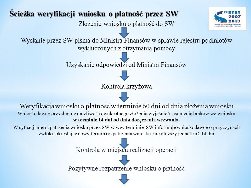 Ścieżka weryfikacji wniosku o płatność przez SW Złożenie wniosku o płatność do SW Wysłanie przez SW pisma do Ministra Finansów w sprawie rejestru podm