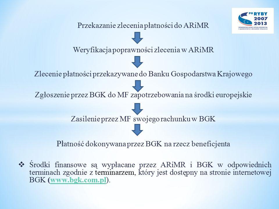 Przekazanie zlecenia płatności do ARiMR Weryfikacja poprawności zlecenia w ARiMR Zlecenie płatności przekazywane do Banku Gospodarstwa Krajowego Zgłoszenie przez BGK do MF zapotrzebowania na środki europejskie Zasilenie przez MF swojego rachunku w BGK Pł atność dokonywana przez BGK na rzecz beneficjenta  Środki finansowe są wypłacane przez ARiMR i BGK w odpowiednich terminach zgodnie z terminarzem, który jest dostępny na stronie internetowej BGK (www.bgk.com.pl).www.bgk.com.pl