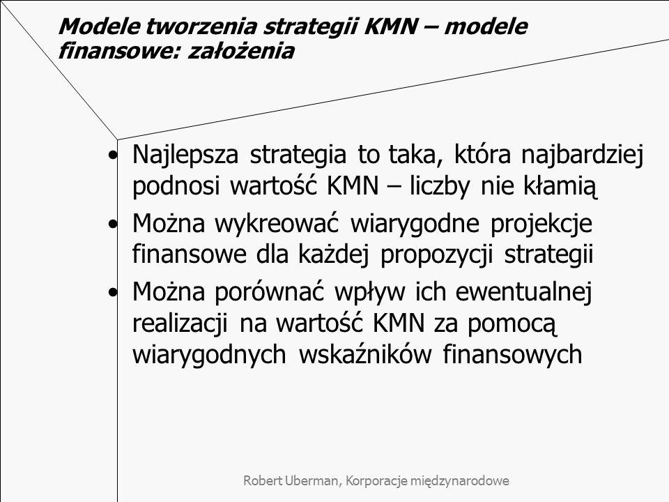 Modele tworzenia strategii KMN – modele finansowe: założenia Najlepsza strategia to taka, która najbardziej podnosi wartość KMN – liczby nie kłamią Mo