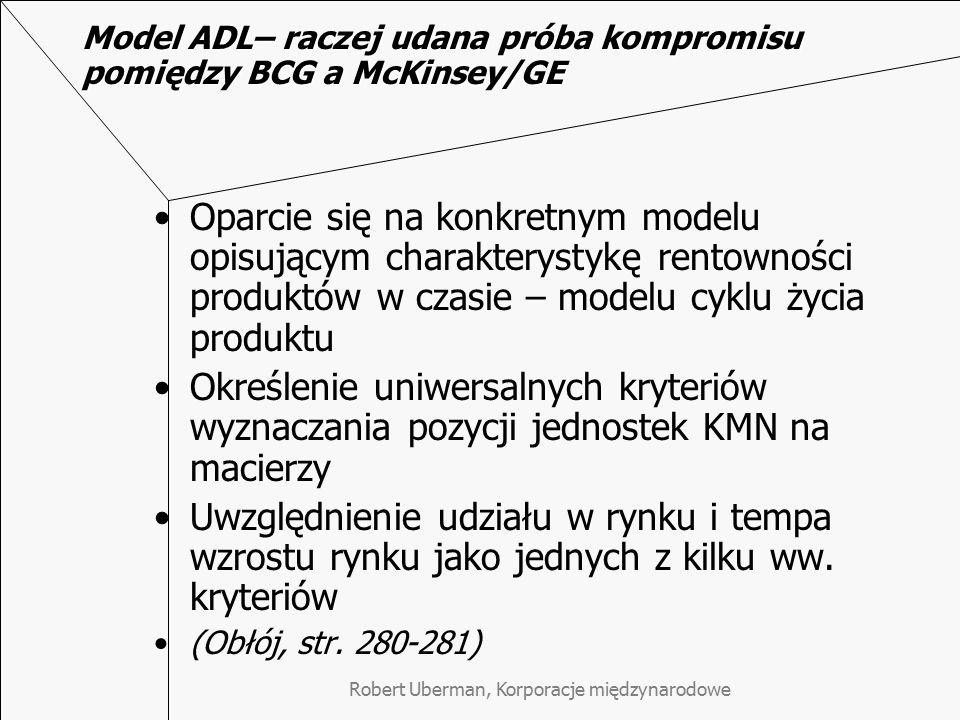 Model ADL– raczej udana próba kompromisu pomiędzy BCG a McKinsey/GE Oparcie się na konkretnym modelu opisującym charakterystykę rentowności produktów