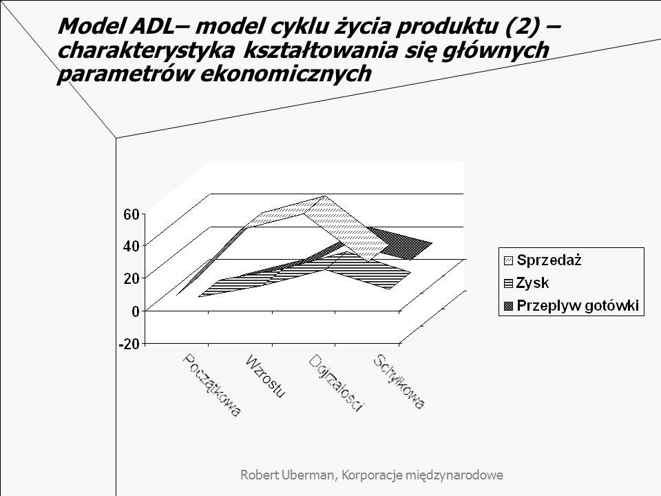 Robert Uberman, Korporacje międzynarodowe Model ADL– model cyklu życia produktu (2) – charakterystyka kształtowania się głównych parametrów ekonomiczn