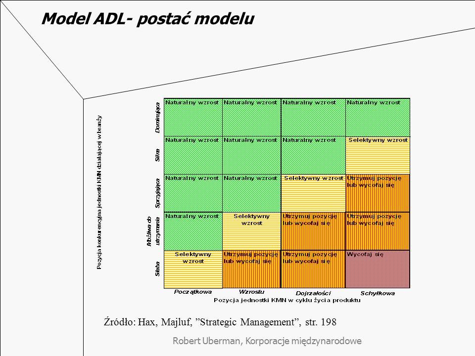 """Robert Uberman, Korporacje międzynarodowe Model ADL- postać modelu Źródło: Hax, Majluf, """"Strategic Management"""", str. 198"""