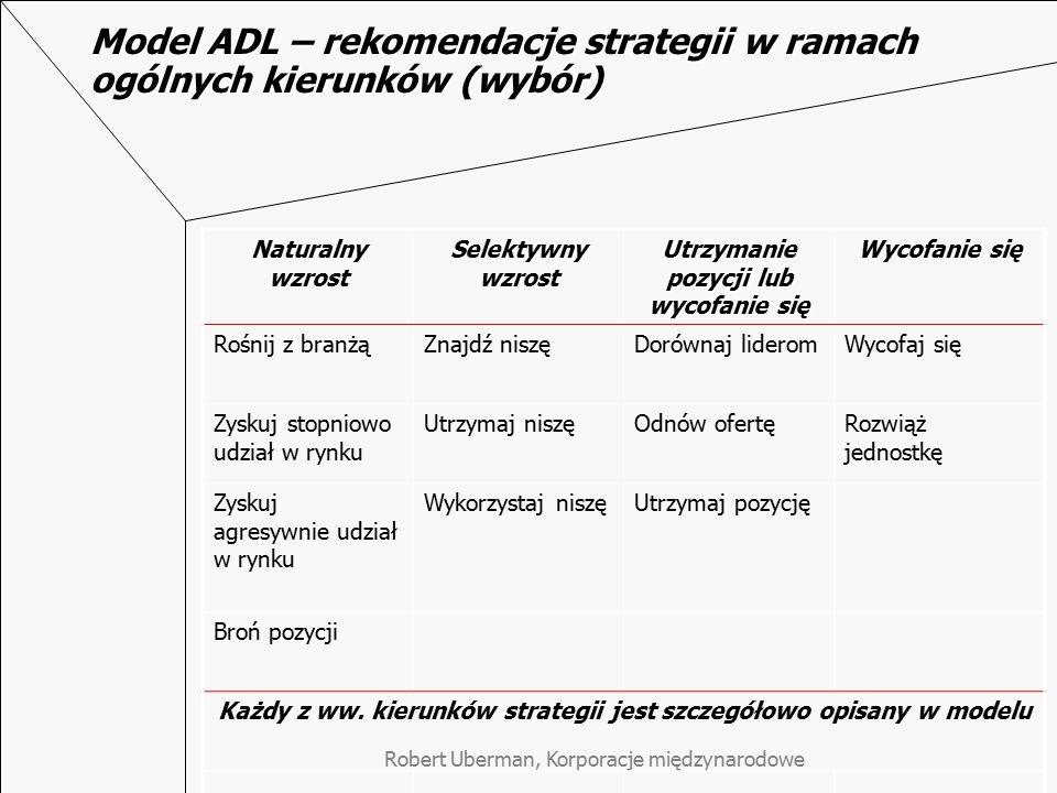 Robert Uberman, Korporacje międzynarodowe Model ADL – rekomendacje strategii w ramach ogólnych kierunków (wybór) Naturalny wzrost Selektywny wzrost Ut