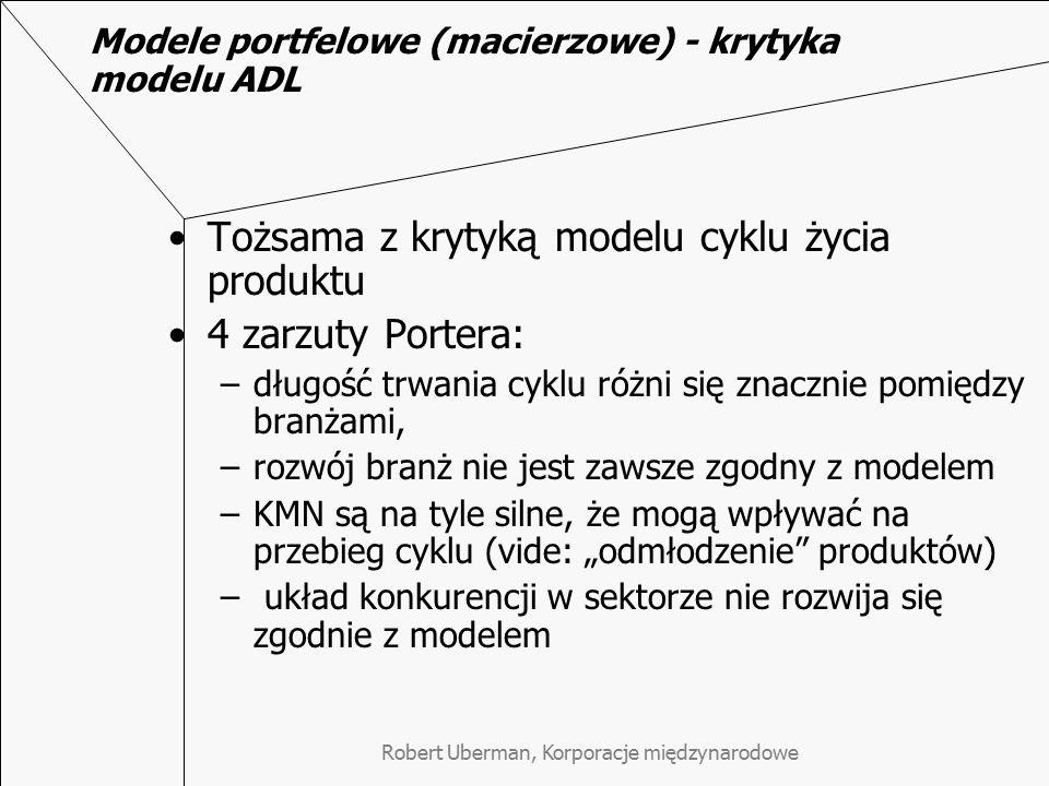 Robert Uberman, Korporacje międzynarodowe Modele portfelowe (macierzowe) - krytyka modelu ADL Tożsama z krytyką modelu cyklu życia produktu 4 zarzuty