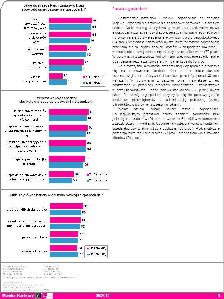 Czym rozwój e-gospodarki skutkuje w przedsiębiorstwach i instytucjach: Monitor Bankowy 06/2011 6 Rozwój e-gospodarki Postrzeganie rozmiarów i wpływu e-gospodarki na działanie krajowej ekonomii nie zmieniło się znacząco w porównaniu z zeszłym rokiem.